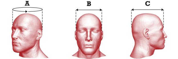head sizing illustration